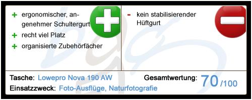 Lowepro Nova 190 AW Review